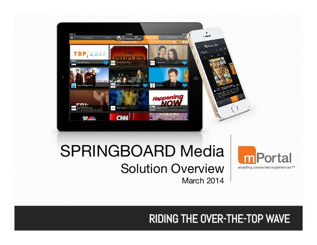 SPRINGBOARD Media Solution Overview March 2014   RIDING THE OVER-THE-TOP WAVE
