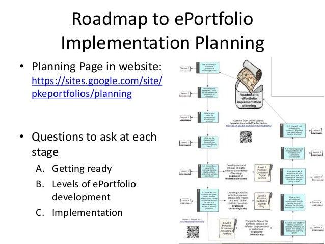 Roadmap to ePortfolio Implementation Planning • Planning Page in website: https://sites.google.com/site/ pkeportfolios/pla...