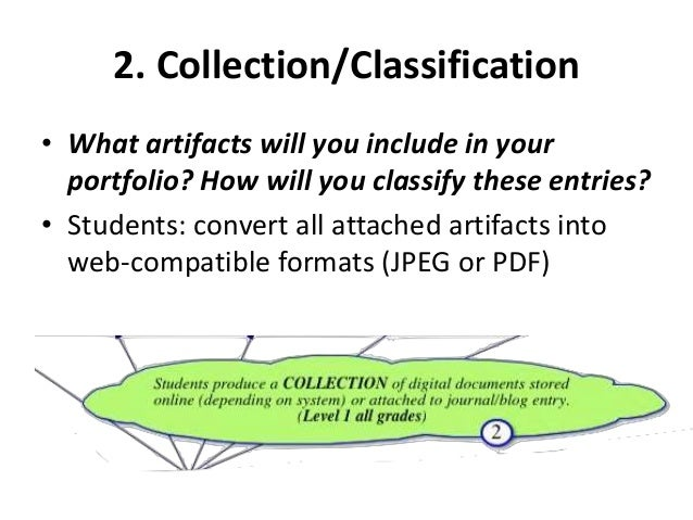 2. Collection/Classification • What artifacts will you include in your portfolio? How will you classify these entries? • S...