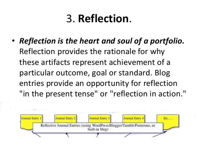 Level 2: Primary Purpose: Learning/Reflection A Reflective Journal