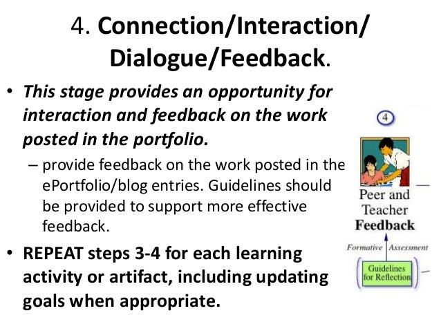 Hands-on Activity & Reflection • When and how will your students receive feedback on their work in their journals? • What ...