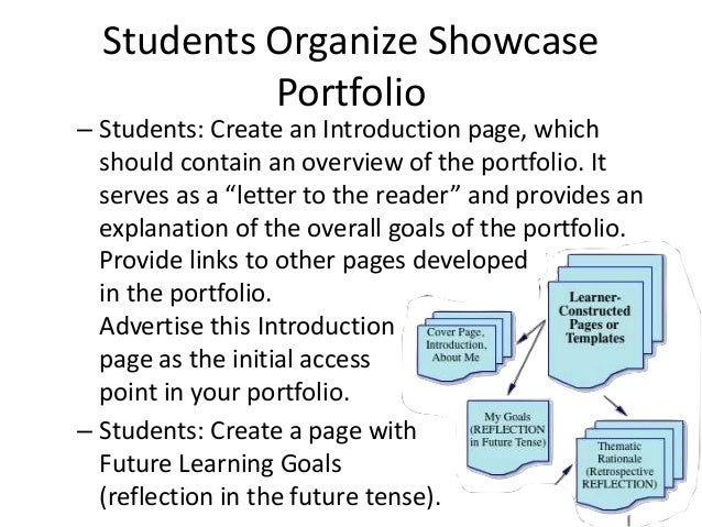 Hands-on Activity & Reflection • When and how will your students prepare to share their best work with faculty or employer...