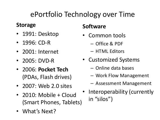 Categories of ePortfolio Tools http://electronicportfolios.org/categories.html 1. Common Desktop Tools 2. Static Web Servi...