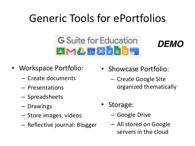 Source: http://electronicportfolios.com/google/ Google Apps ePortfolio Workflow
