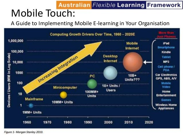 """Mobile Web is becoming the Personal Learning Environment of the """"Net Generation"""" Learning that is… oSocial and Participato..."""