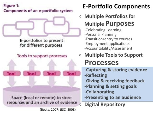 What functions can be achieved with mobile devices for each of these processes? • Capturing & storing evidence - this evid...