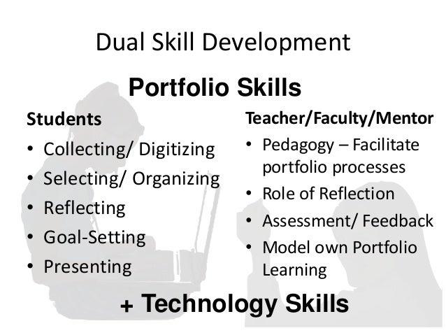 Dual Skill Development Students • Collecting/ Digitizing • Selecting/ Organizing • Reflecting • Goal-Setting • Presenting ...