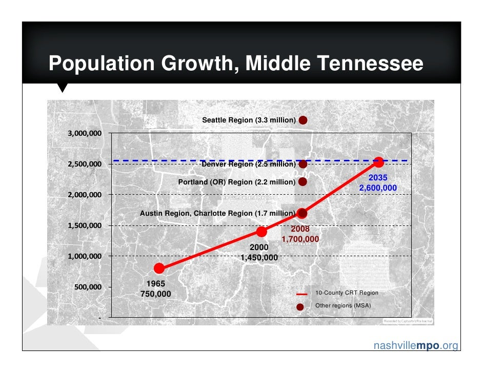 nashville population growth Growth of young population #7  on federal charges for sending threatening letters to pop star taylor swift and showing up at her record label in nashville, tennessee.