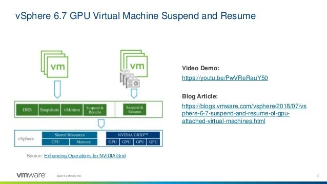 Accelerating & Optimizing Machine Learning on VMware vSphere leveragi…