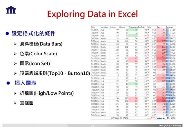 Exploring Data in Excel l 設定格式化的條件 Ø 資料橫條(Data Bars) Ø 色階(Color Scale) Ø 圖示(Icon Set) Ø 頂端底端規則(Top10、Button10) l 插入圖表 Ø 折線...