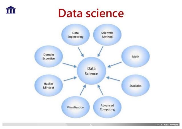 Data science 47