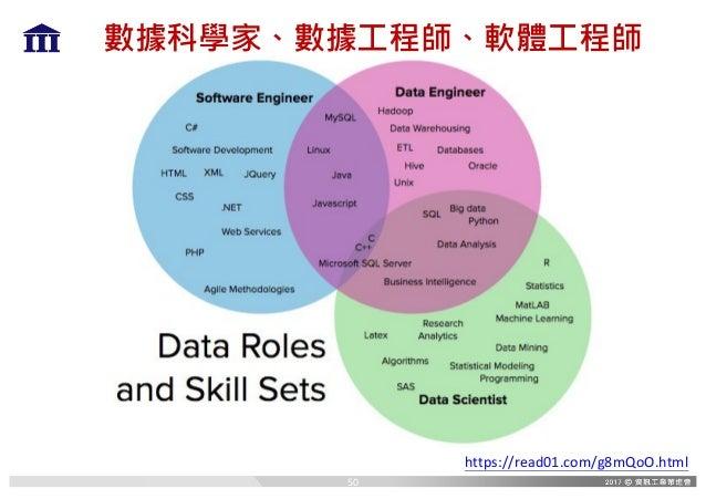 數據科學家、數據工程師、軟體工程師 https://read01.com/g8mQoO.html 50