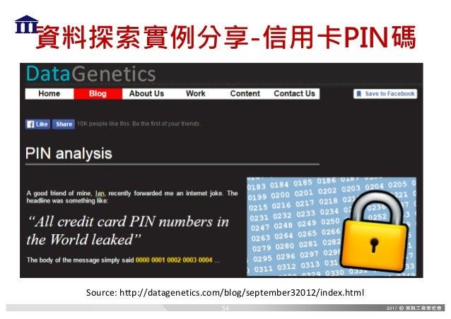 資料探索實例分享-信用卡PIN碼 Source:http://datagenetics.com/blog/september32012/index.html 54