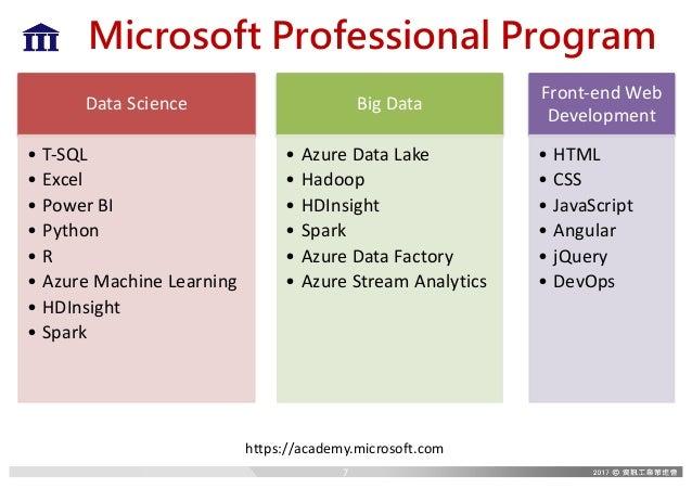 Microsoft Professional Program DataScience • T-SQL • Excel • PowerBI • Python • R • AzureMachineLearning • HDInsight •...