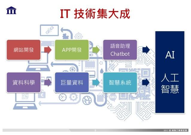 IT 技術集大成 網站開發 APP開發 語音助理 Chatbot 資料科學 巨量資料 智慧系統 AI 人工 智慧 9