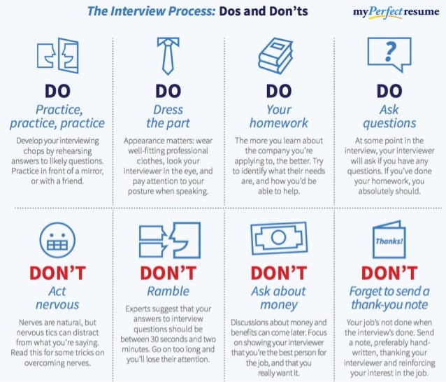 Wonderful The Interview Process: Dos And Donu0027ts My1izfectresume No I No § No I