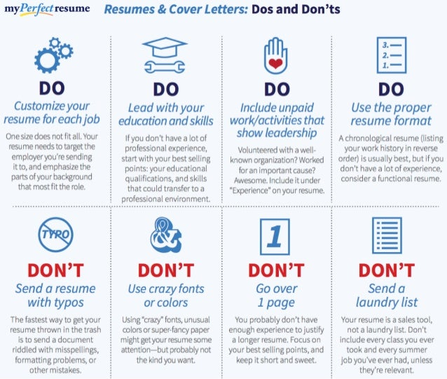 Resume And Cover Letter Dos And Donts