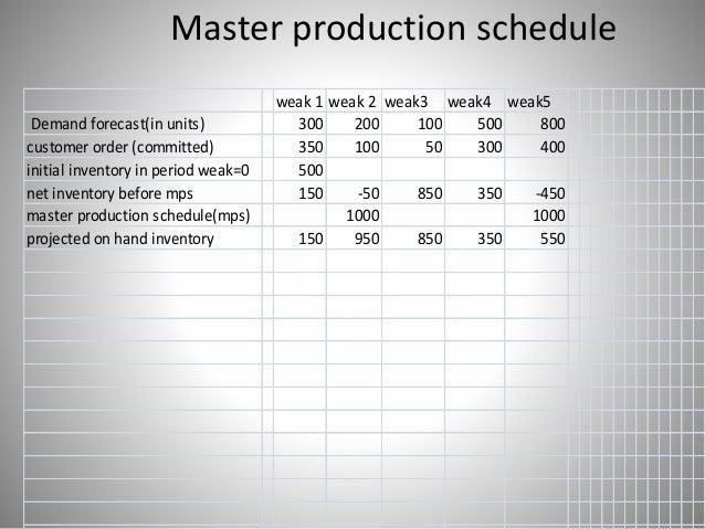 master production schedule diagram