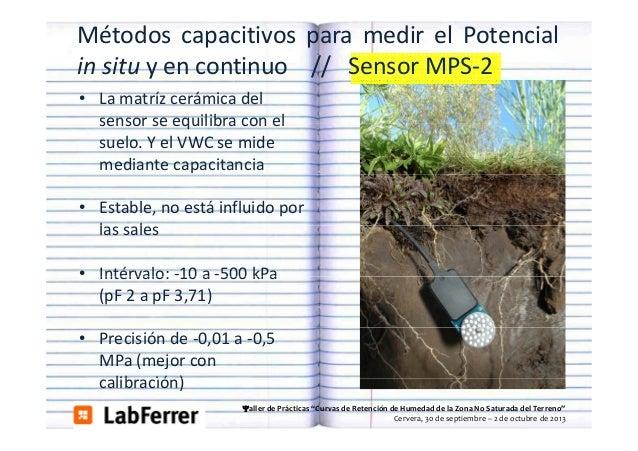Métodos capacitivos para medir el Potencial in situ y en continuo // Sensor MPS‐2 MPS 2 • Lamatríz cerámica del sensors...