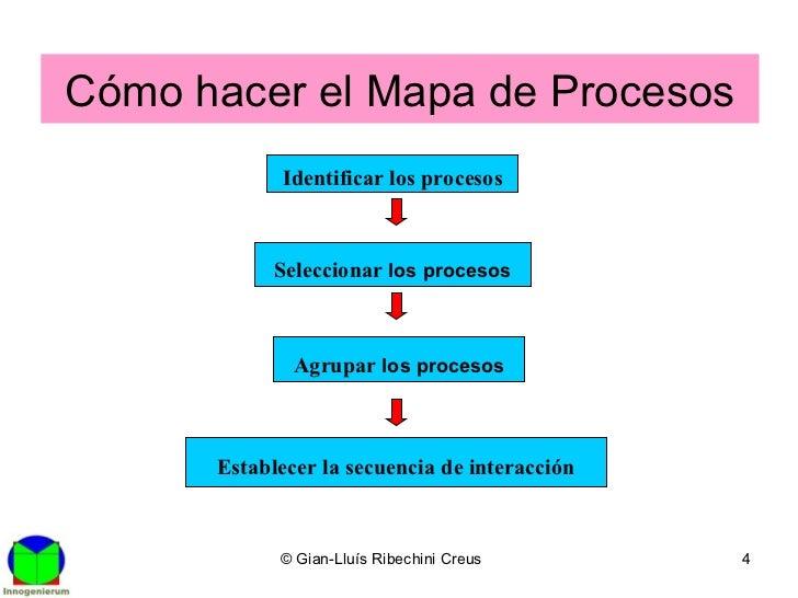 Mps 6 procesos for Como crear un plano
