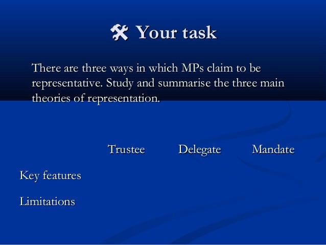 mandate theory of representation