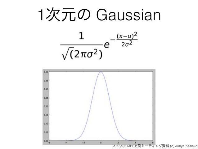 1次元の Gaussian 2015/9/5 MPS定例ミーティング資料 (c) Junya Kaneko
