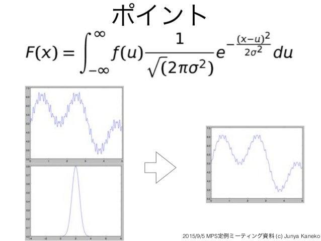 ポイント 2015/9/5 MPS定例ミーティング資料 (c) Junya Kaneko