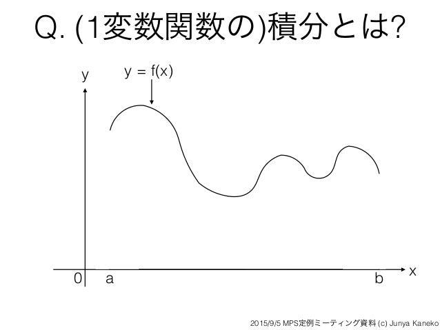 Q. (1変数関数の)積分とは? x y 0 a b y = f(x) 2015/9/5 MPS定例ミーティング資料 (c) Junya Kaneko