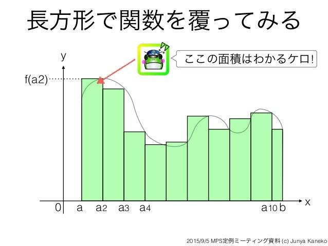 長方形で関数を覆ってみる x y 0 a ba2 a3 a4 a10 f(a2) ここの面積はわかるケロ! 2015/9/5 MPS定例ミーティング資料 (c) Junya Kaneko