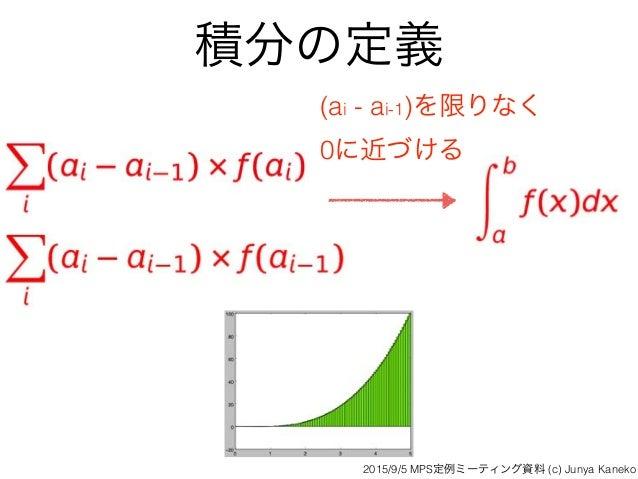 積分の定義 (ai - ai-1)を限りなく 0に近づける 2015/9/5 MPS定例ミーティング資料 (c) Junya Kaneko