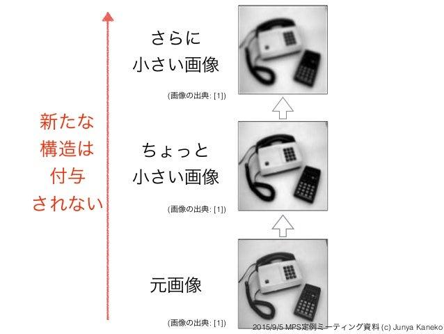 元画像 ちょっと 小さい画像 さらに 小さい画像 (画像の出典: [1]) (画像の出典: [1]) (画像の出典: [1]) 新たな 構造は 付与 されない 2015/9/5 MPS定例ミーティング資料 (c) Junya Kaneko