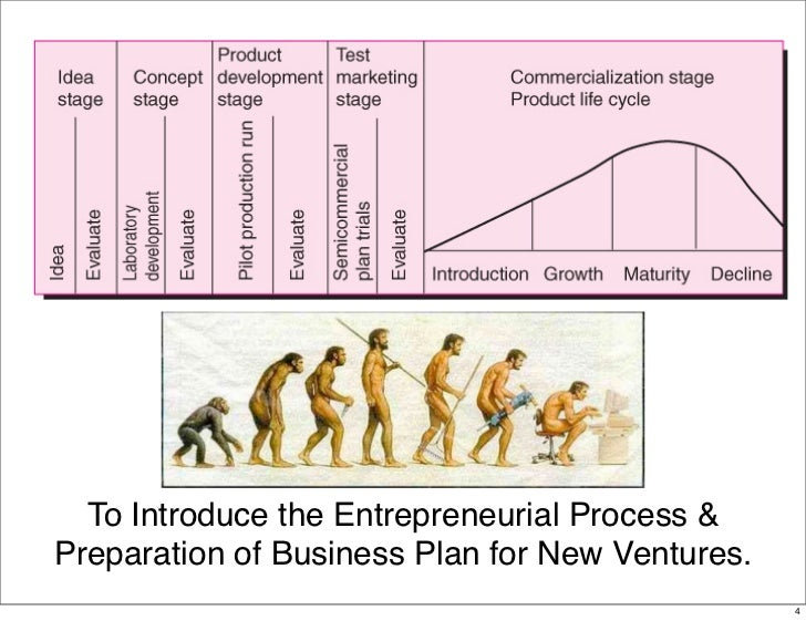 new venture planning and entrepreneurship: course objectives essay Mgt711 entrepreneurship and venture planning  postgraduate course this course introduces the practice of entrepreneurship and the entrepreneur you will develop .