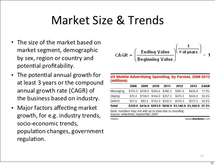 Industry trends in a business plan