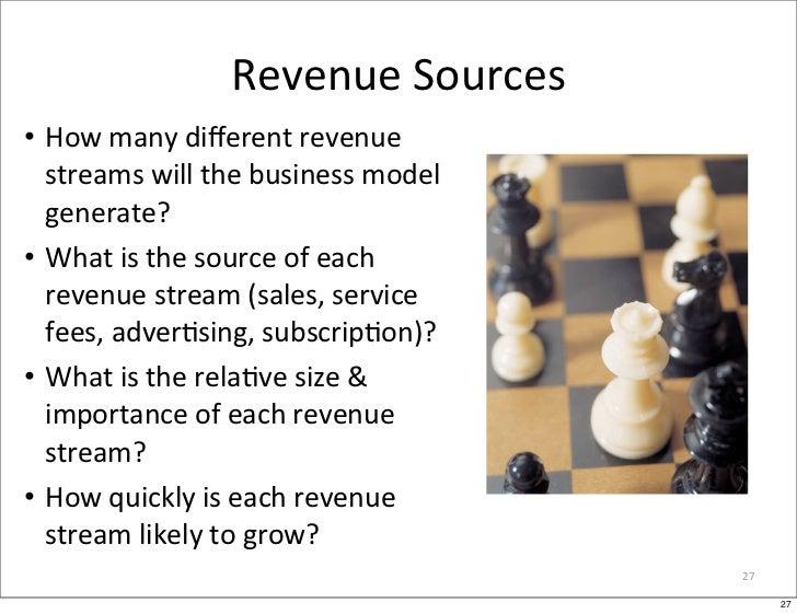 entrepreneurship 2 executive summary business plan