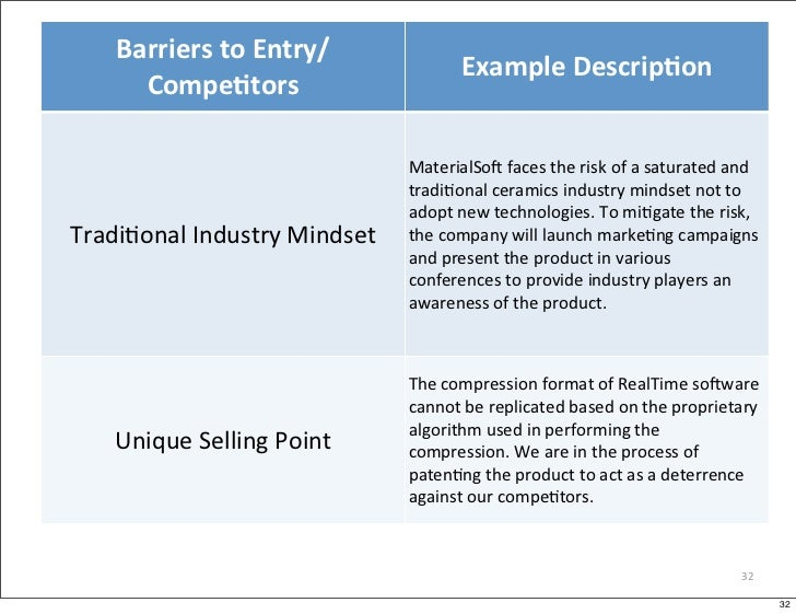 Barriers to entry business plan