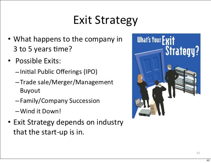 Entrepreneurship 2 executive summary business plan exit strategy what happens to the company accmission Image collections