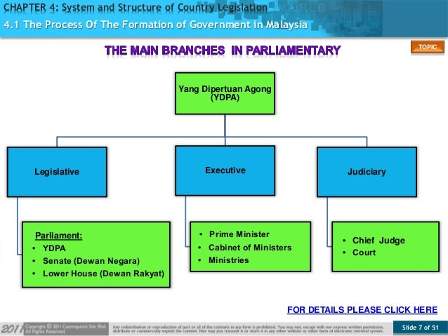 structure of judicial system in malaysia Federal system of government in malaysia 65,517 views share the judicial system in malaysia is a some of the advantages of adopting federal system of.