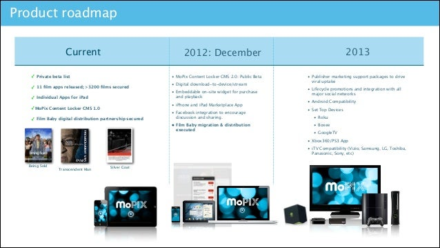 Product roadmap Current ✓  Private beta list  ✓  11 film apps released; >3200 films secured  ✓  Individual Apps for iPad  • ...