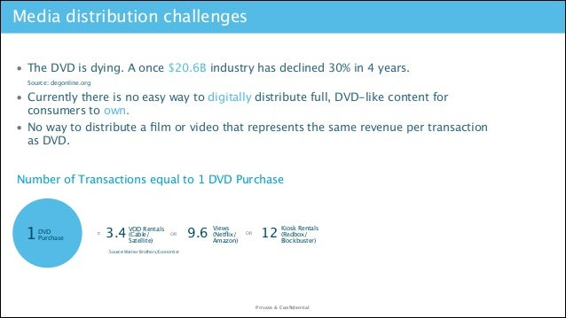 Media distribution challenges • The DVD is dying. A once $20.6B industry has declined 30% in 4 years.   Source: degonlin...