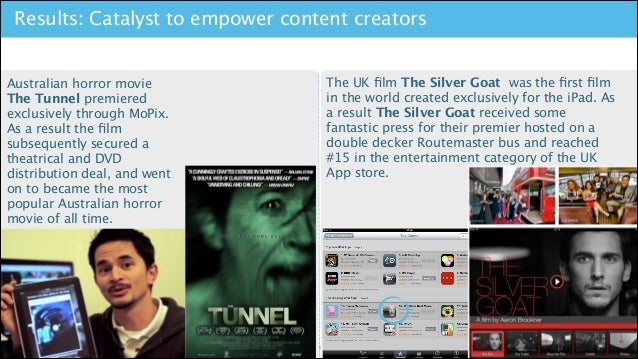 Results: Catalyst to empower content creators  Australian horror movie The Tunnel premiered exclusively through MoPix. As ...