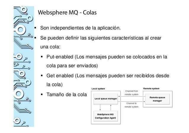 Websphere MQ - Colas Son independientes de la aplicación. Se pueden definir las siguientes características al crear una co...