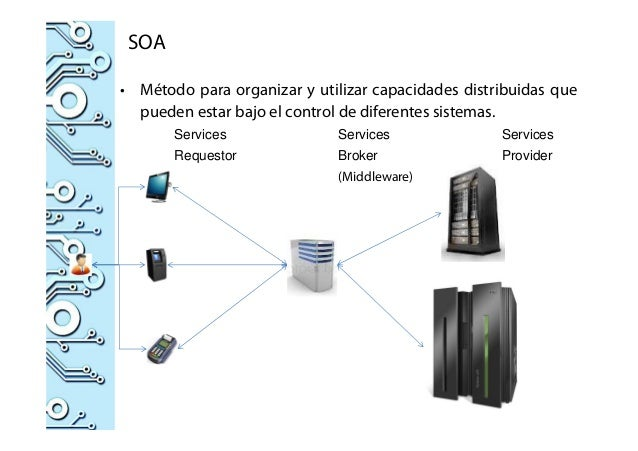 SOA • Método para organizar y utilizar capacidades distribuidas que pueden estar bajo el control de diferentes sistemas. S...