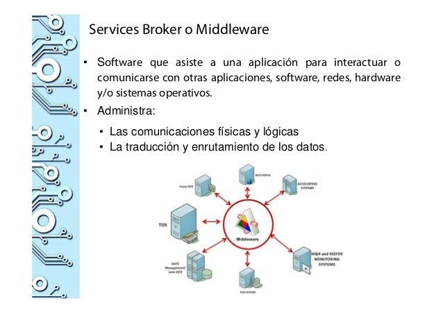 Services Broker o Middleware • Software que asiste a una aplicación para interactuar o comunicarse con otras aplicaciones,...