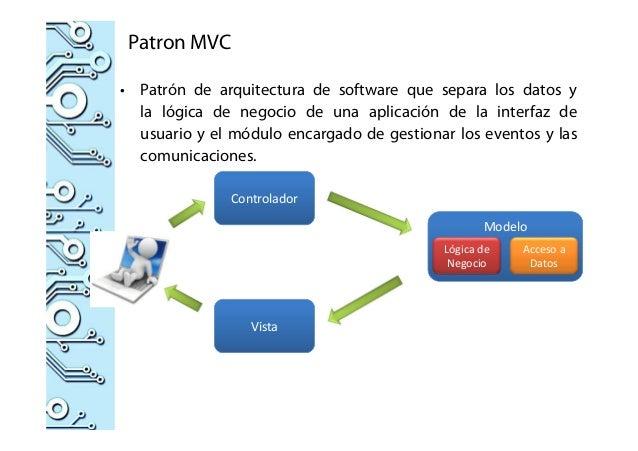 Patron MVC • Patrón de arquitectura de software que separa los datos y la lógica de negocio de una aplicación de la interf...
