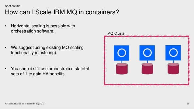 IBM MQ in Containers - Think 2018