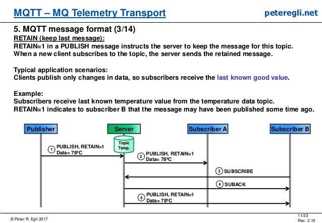© Peter R. Egli 2017 11/33 Rev. 2.10 MQTT – MQ Telemetry Transport peteregli.net 5. MQTT message format (3/14) RETAIN (kee...