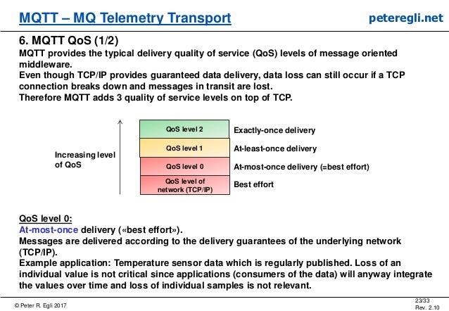 © Peter R. Egli 2017 23/33 Rev. 2.10 MQTT – MQ Telemetry Transport peteregli.net 6. MQTT QoS (1/2) MQTT provides the typic...