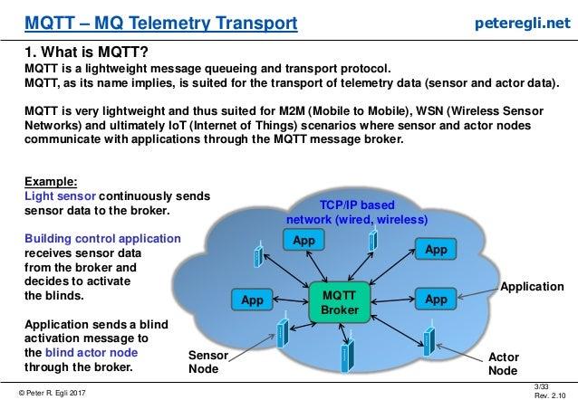 © Peter R. Egli 2017 3/33 Rev. 2.10 MQTT – MQ Telemetry Transport peteregli.net 1. What is MQTT? MQTT is a lightweight mes...