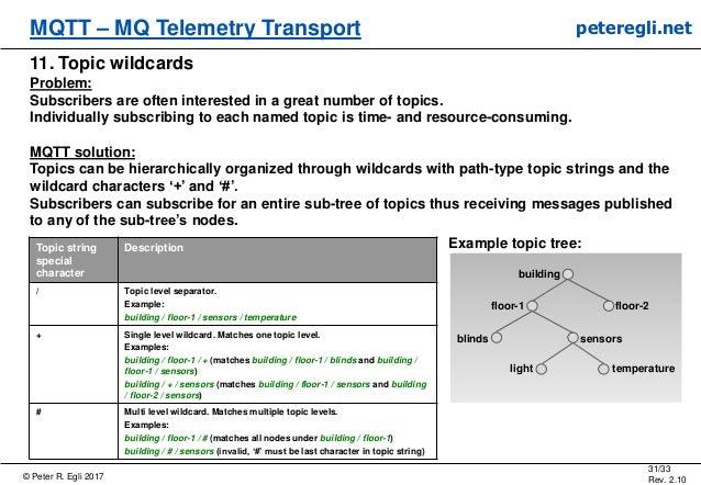 © Peter R. Egli 2017 31/33 Rev. 2.10 MQTT – MQ Telemetry Transport peteregli.net 11. Topic wildcards Problem: Subscribers ...