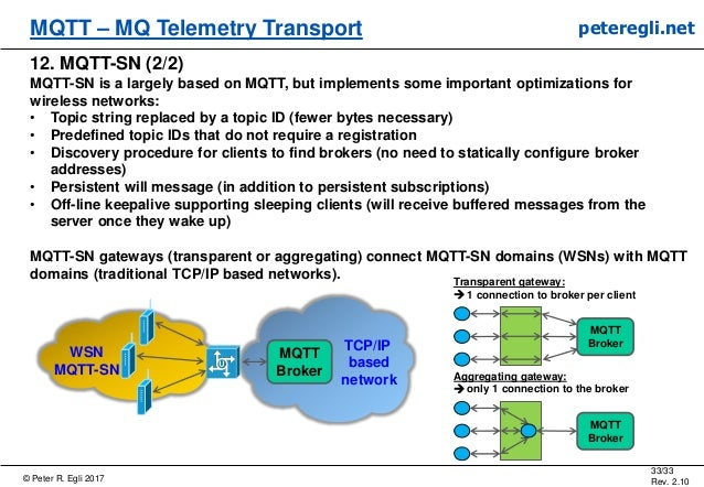 © Peter R. Egli 2017 33/33 Rev. 2.10 MQTT – MQ Telemetry Transport peteregli.net 12. MQTT-SN (2/2) MQTT-SN is a largely ba...